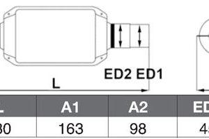 Univerzalni katalizator ASSO dizel